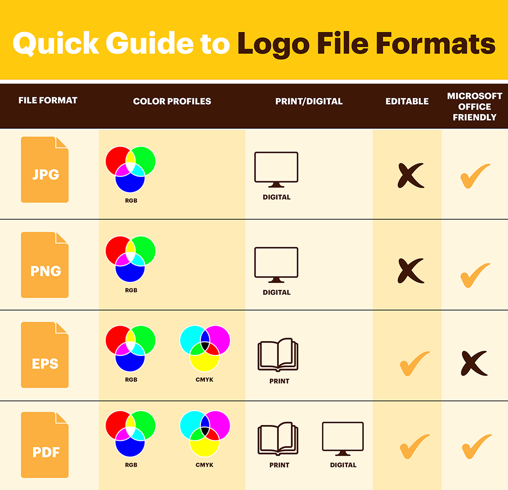 Quick Guide to Logo File Formats